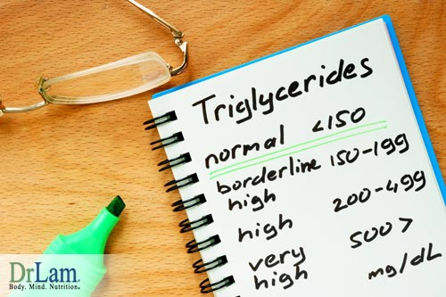 lower-triglycerides-naturally-550-1