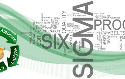 Six Sigma Opportunities